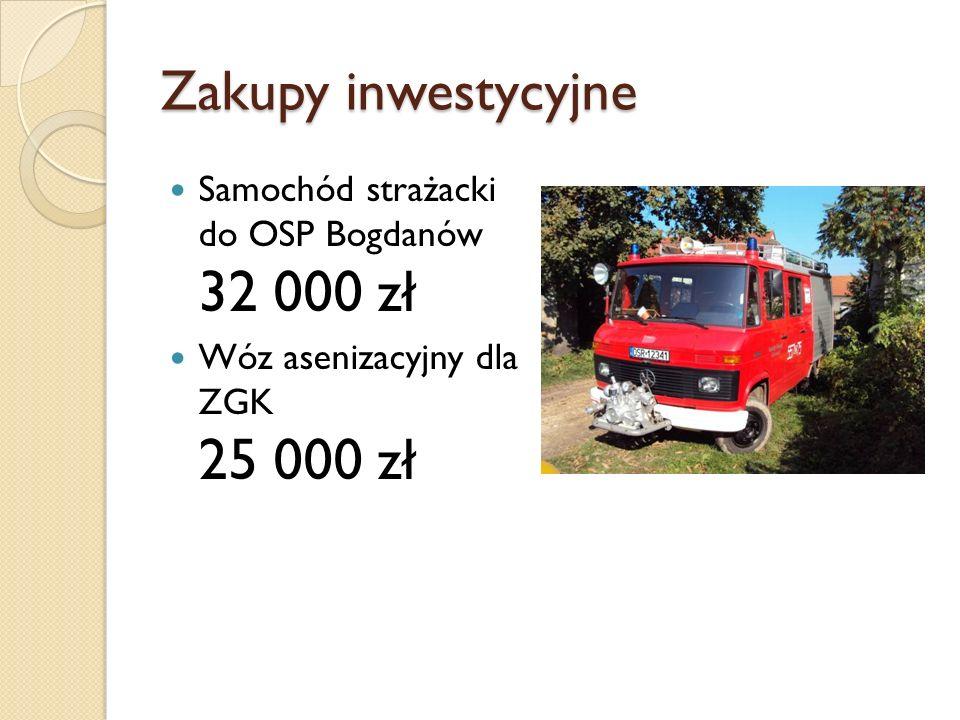 Zakupy inwestycyjne Samochód strażacki do OSP Bogdanów 32 000 zł