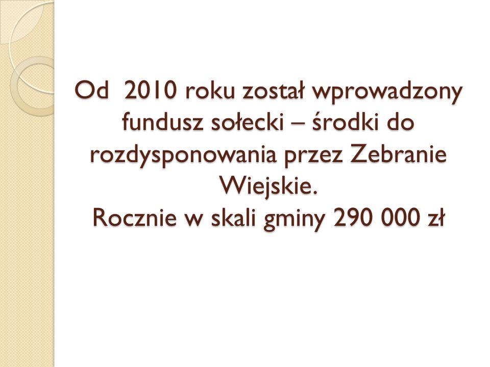 Od 2010 roku został wprowadzony fundusz sołecki – środki do rozdysponowania przez Zebranie Wiejskie.