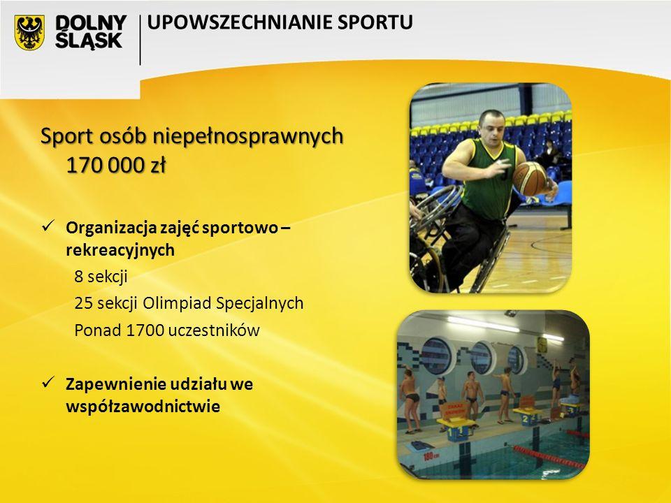 Sport osób niepełnosprawnych 170 000 zł