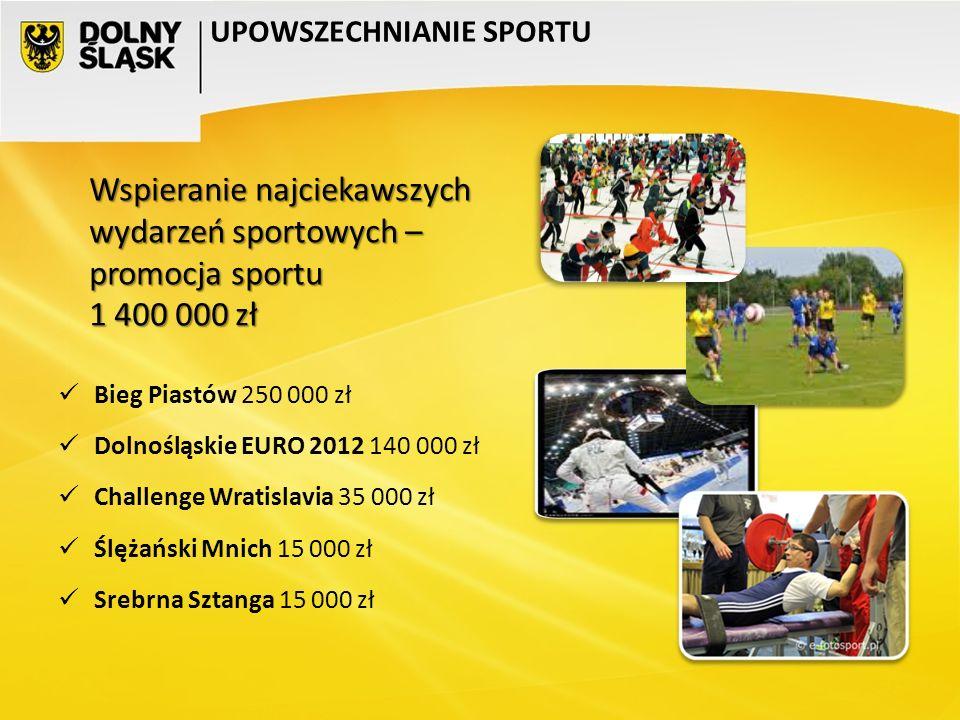 Wspieranie najciekawszych wydarzeń sportowych – promocja sportu