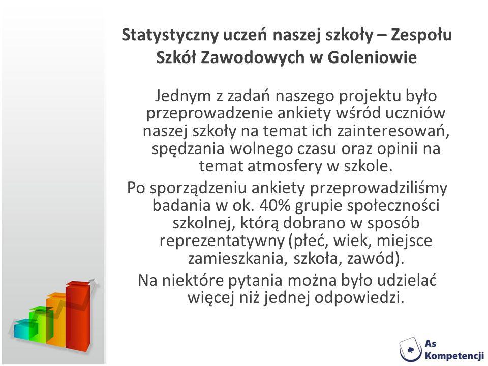 Statystyczny uczeń naszej szkoły – Zespołu Szkół Zawodowych w Goleniowie