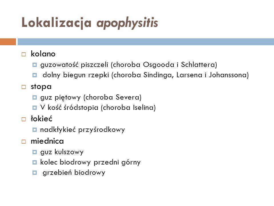 Lokalizacja apophysitis