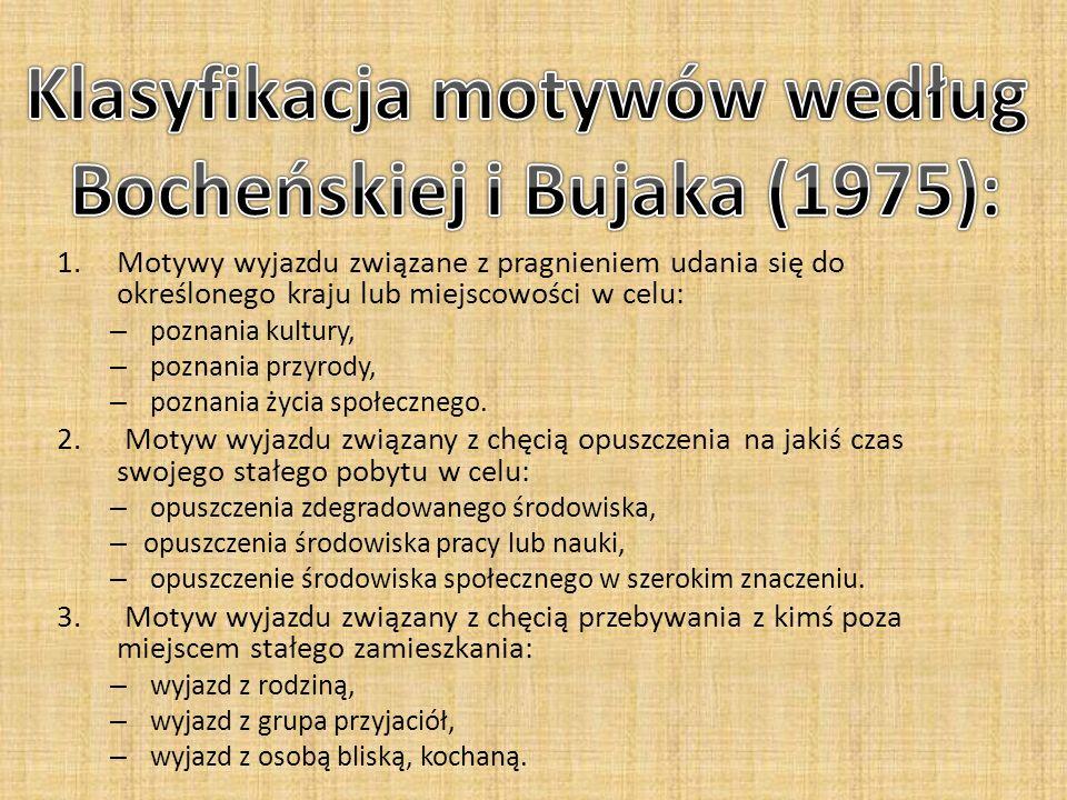 Klasyfikacja motywów według Bocheńskiej i Bujaka (1975):