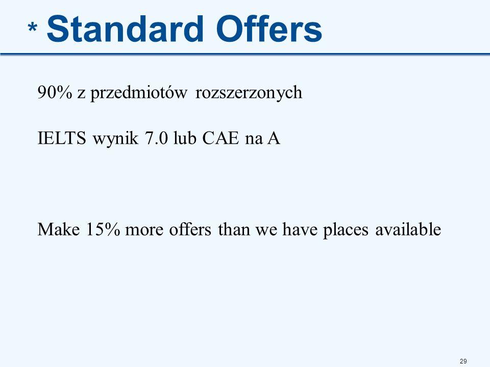 * Standard Offers 90% z przedmiotów rozszerzonych