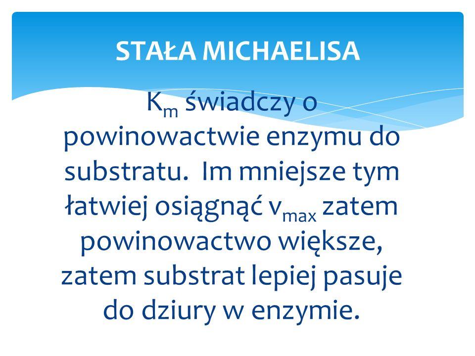 STAŁA MICHAELISA