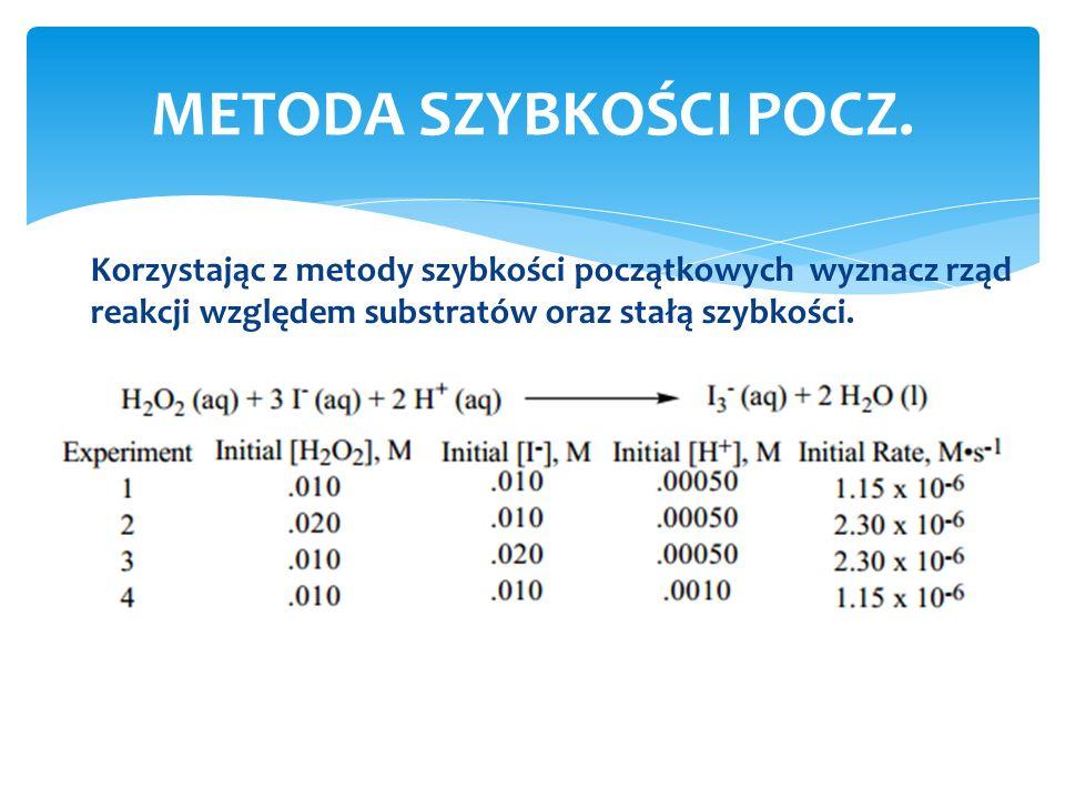 METODA SZYBKOŚCI POCZ.Korzystając z metody szybkości początkowych wyznacz rząd reakcji względem substratów oraz stałą szybkości.