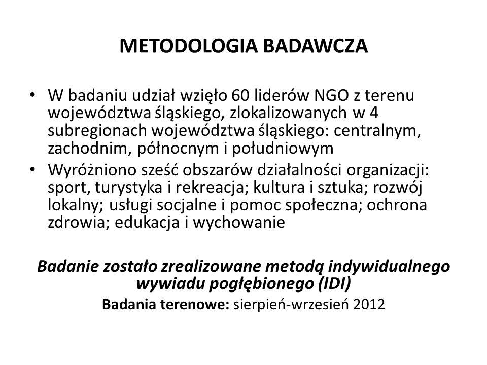 Badania terenowe: sierpień-wrzesień 2012