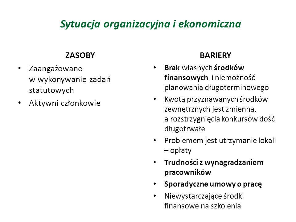 Sytuacja organizacyjna i ekonomiczna