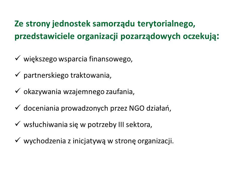Ze strony jednostek samorządu terytorialnego, przedstawiciele organizacji pozarządowych oczekują: