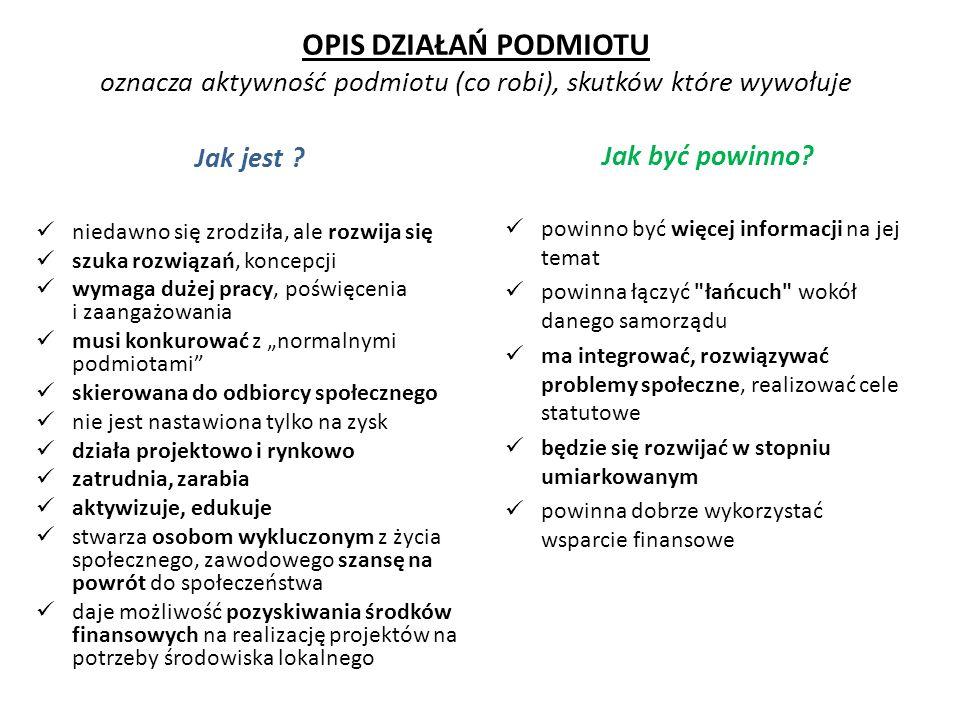 OPIS DZIAŁAŃ PODMIOTU oznacza aktywność podmiotu (co robi), skutków które wywołuje