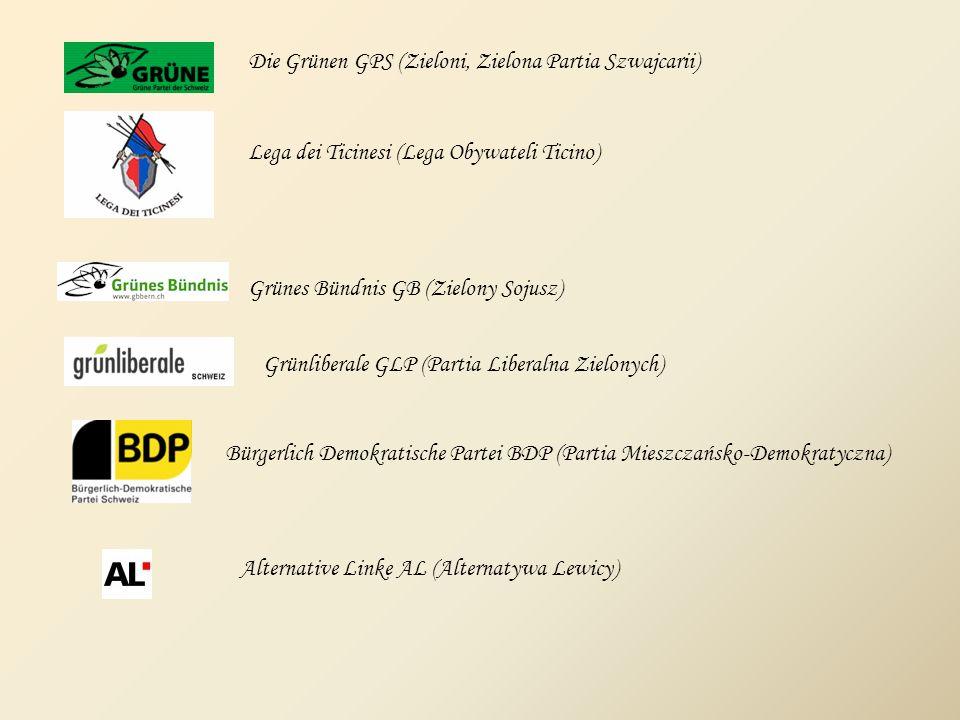 Die Grünen GPS (Zieloni, Zielona Partia Szwajcarii)