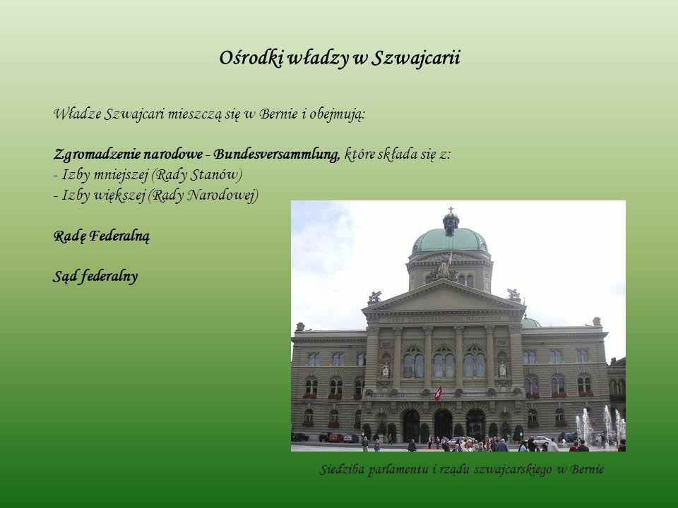 Ośrodki władzy w Szwajcarii