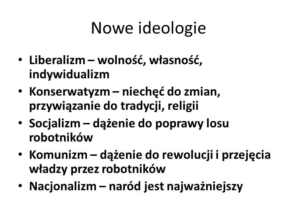 Nowe ideologie Liberalizm – wolność, własność, indywidualizm