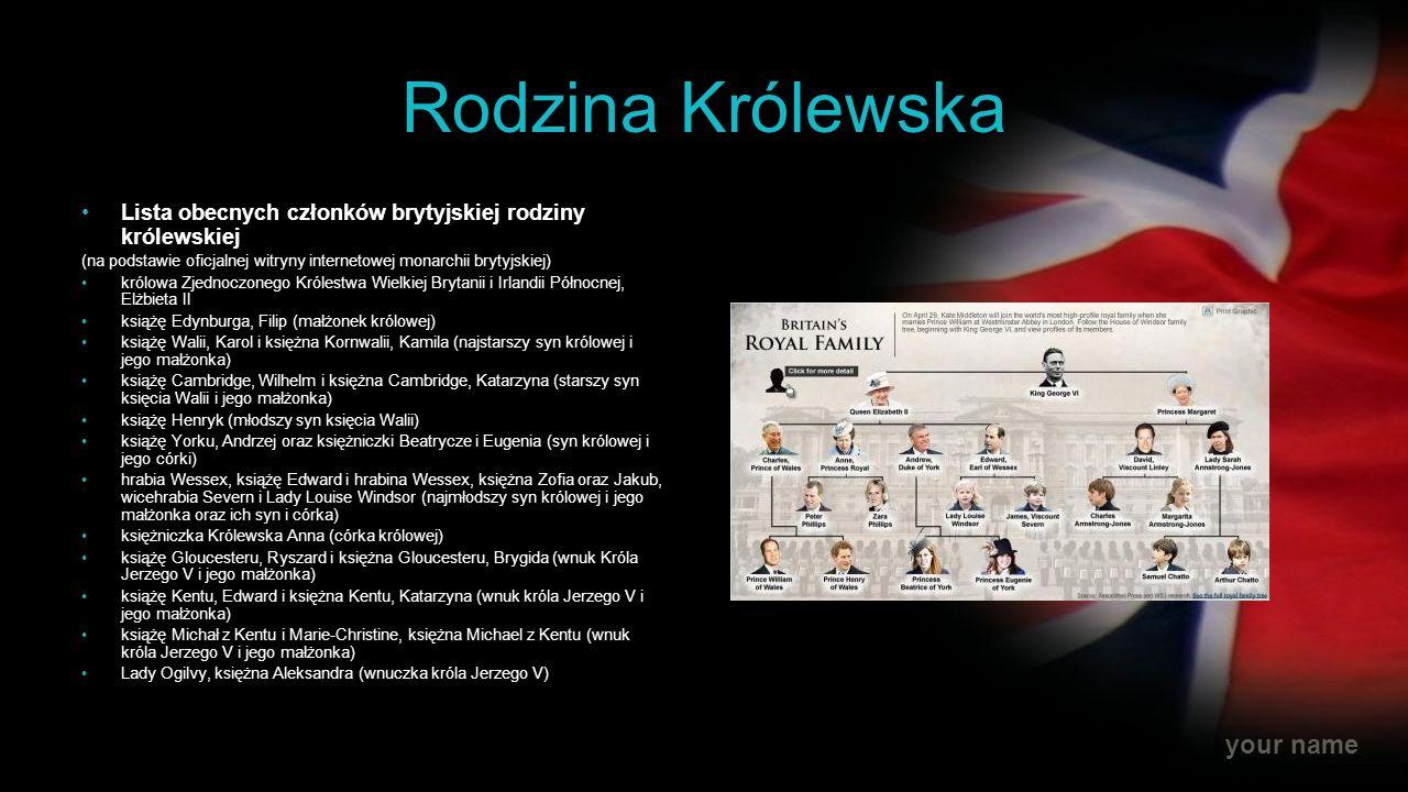 Rodzina Królewska Lista obecnych członków brytyjskiej rodziny królewskiej. (na podstawie oficjalnej witryny internetowej monarchii brytyjskiej)