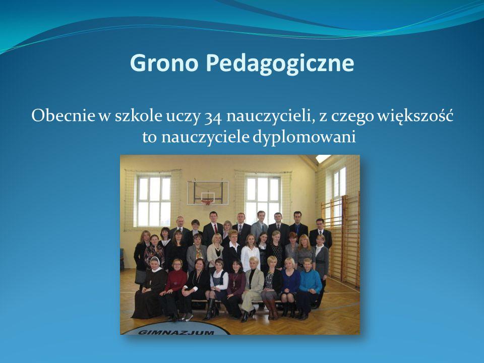 Grono Pedagogiczne Obecnie w szkole uczy 34 nauczycieli, z czego większość to nauczyciele dyplomowani.