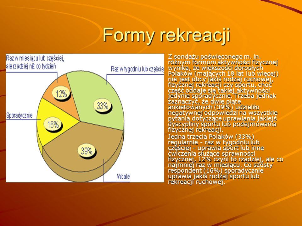 Formy rekreacji