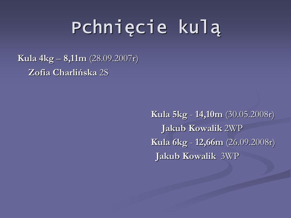 Pchnięcie kulą Kula 4kg – 8,11m (28.09.2007r) Zofia Charlińska 2S