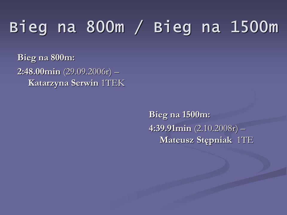 Bieg na 800m / Bieg na 1500m Bieg na 800m:
