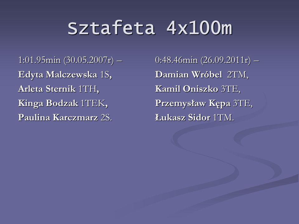 Sztafeta 4x100m 1:01.95min (30.05.2007r) – Edyta Malczewska 1S,