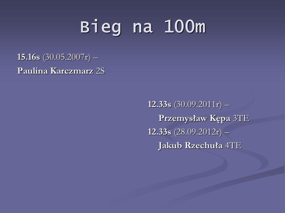 Bieg na 100m 15.16s (30.05.2007r) – Paulina Karczmarz 2S