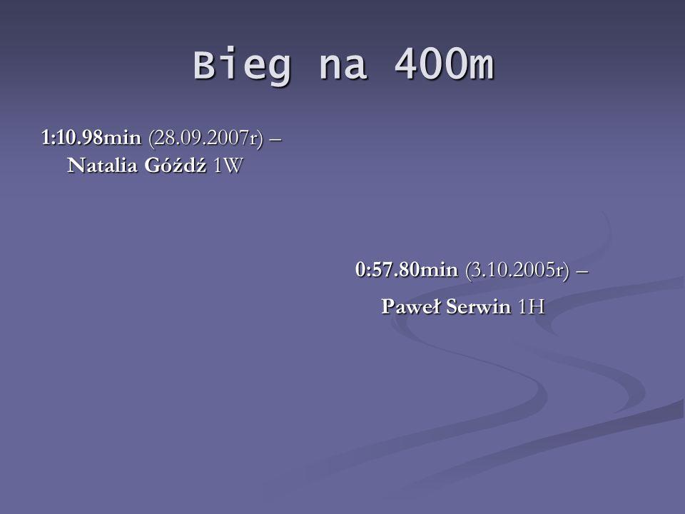 Bieg na 400m 1:10.98min (28.09.2007r) – Natalia Góźdź 1W