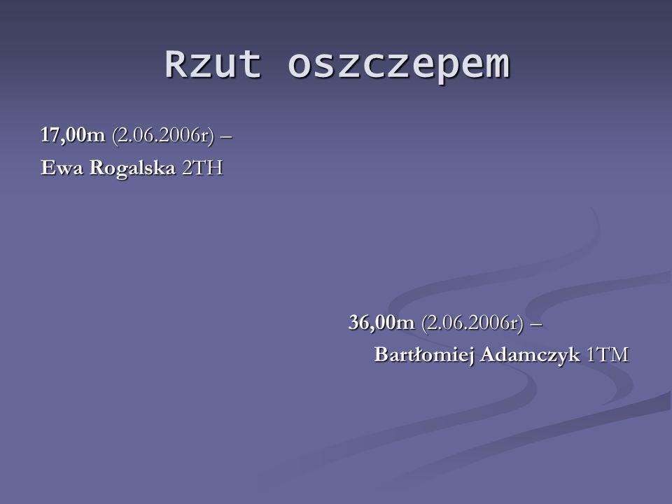 Rzut oszczepem 17,00m (2.06.2006r) – Ewa Rogalska 2TH