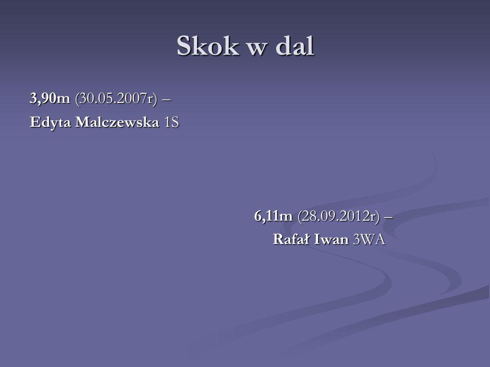 Skok w dal 3,90m (30.05.2007r) – Edyta Malczewska 1S