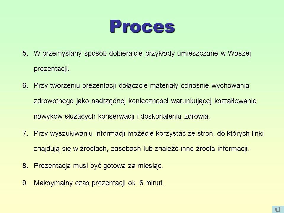 Proces W przemyślany sposób dobierajcie przykłady umieszczane w Waszej prezentacji.