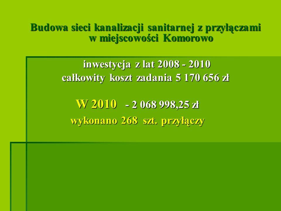 całkowity koszt zadania 5 170 656 zł wykonano 268 szt. przyłączy