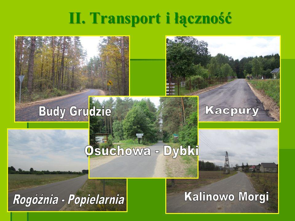 II. Transport i łączność