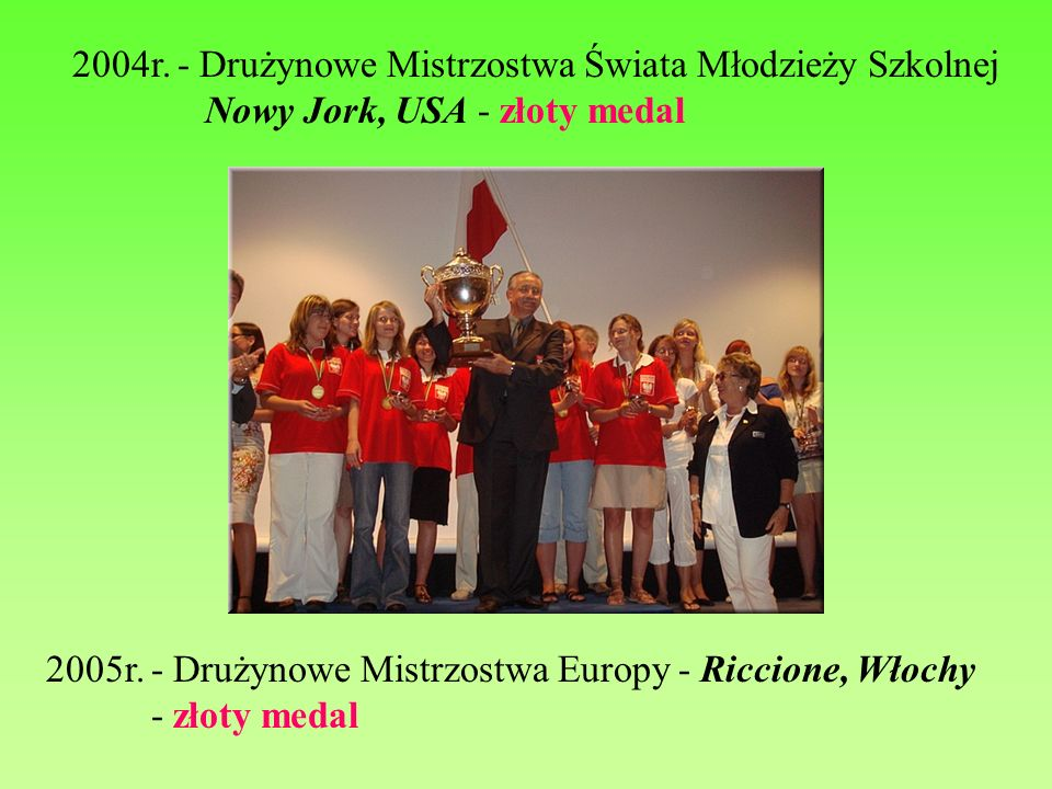 2004r. - Drużynowe Mistrzostwa Świata Młodzieży Szkolnej Nowy Jork, USA - złoty medal