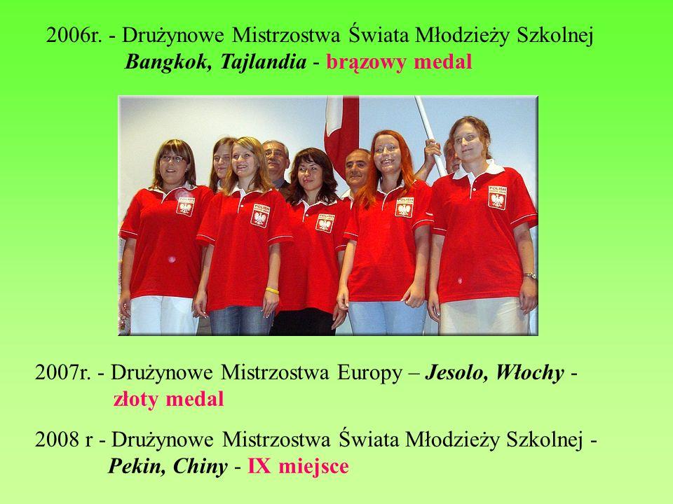 2006r. - Drużynowe Mistrzostwa Świata Młodzieży Szkolnej Bangkok, Tajlandia - brązowy medal