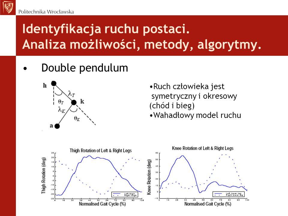 Identyfikacja ruchu postaci. Analiza możliwości, metody, algorytmy.