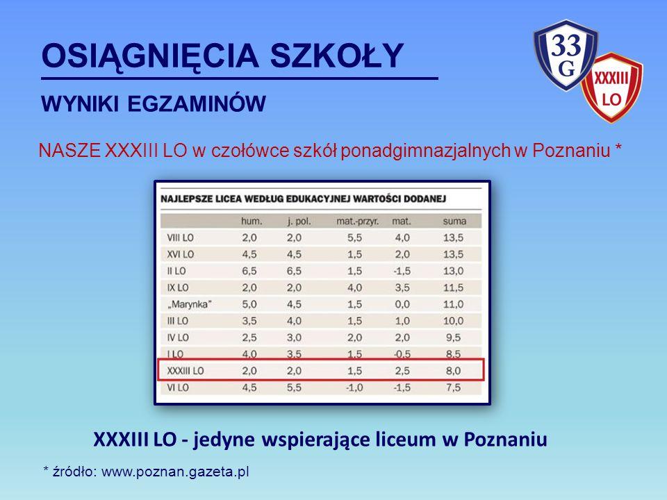 XXXIII LO - jedyne wspierające liceum w Poznaniu