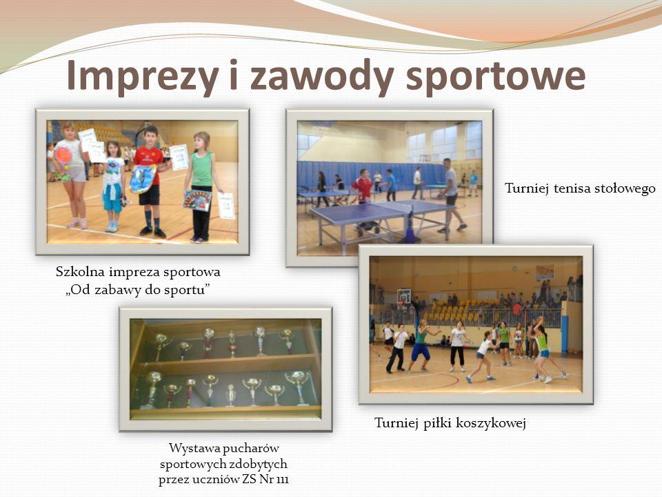 Imprezy i zawody sportowe