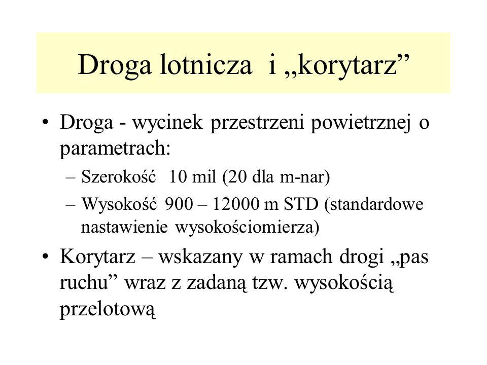 """Droga lotnicza i """"korytarz"""
