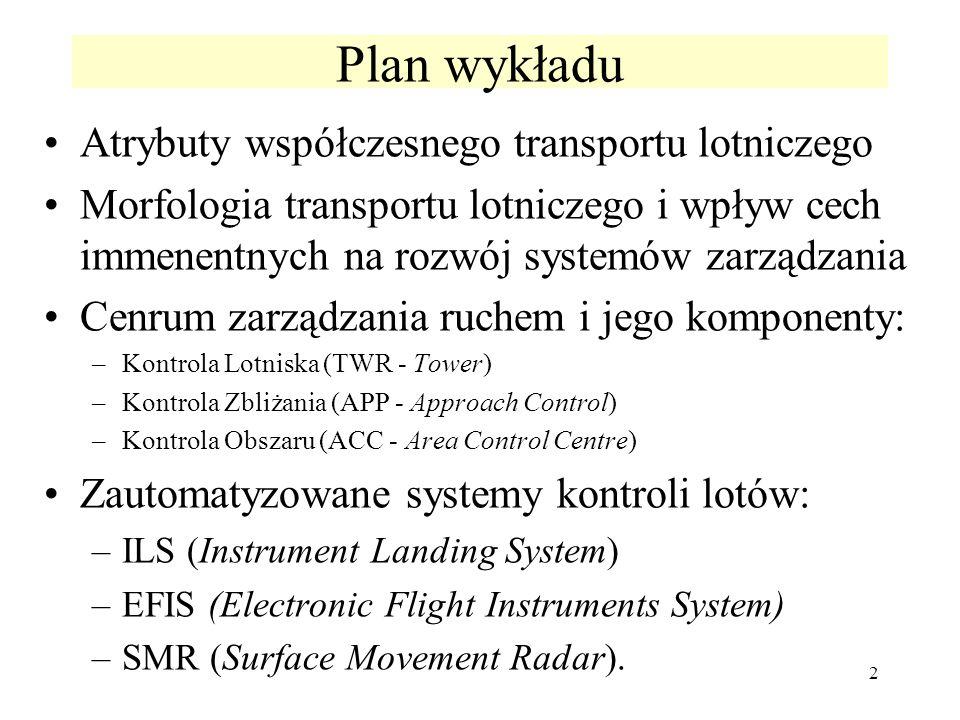 Plan wykładu Atrybuty współczesnego transportu lotniczego
