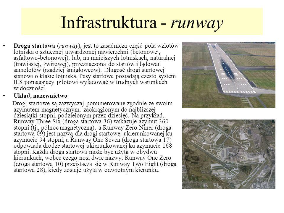 Infrastruktura - runway