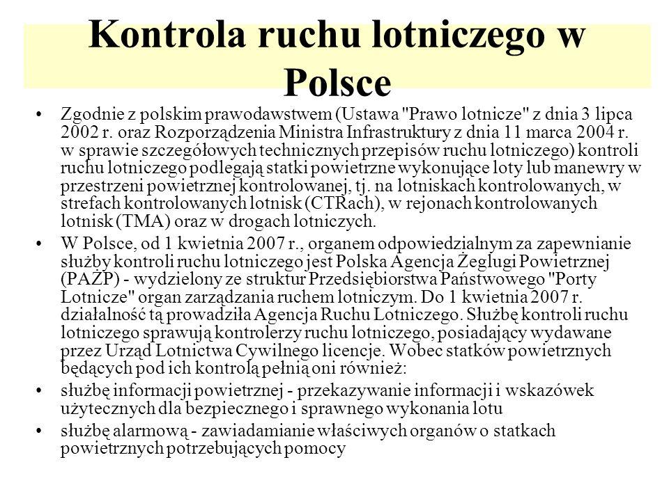 Kontrola ruchu lotniczego w Polsce