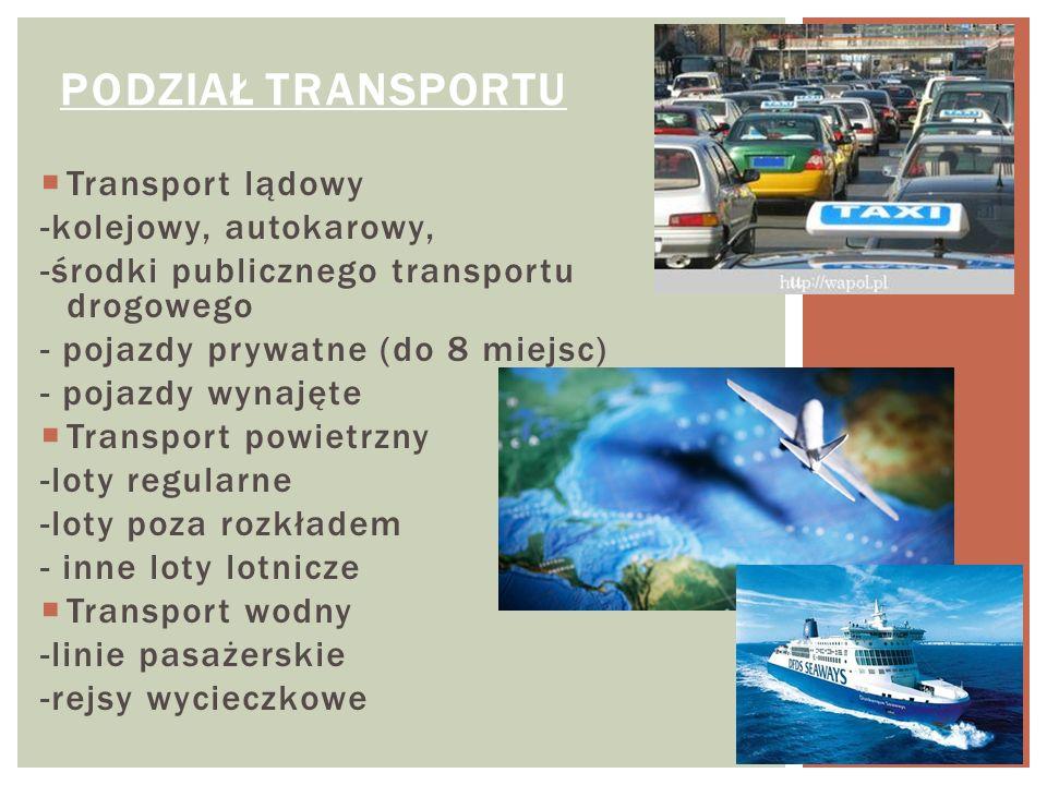 Podział transportu Transport lądowy -kolejowy, autokarowy,