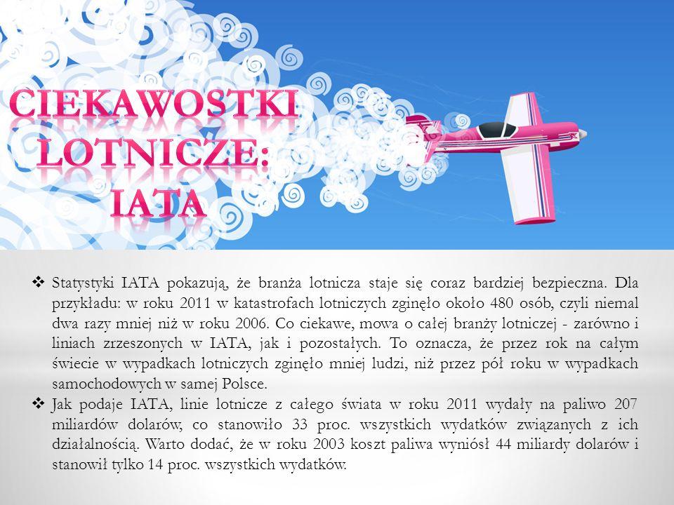 Ciekawostki lotnicze: IATA