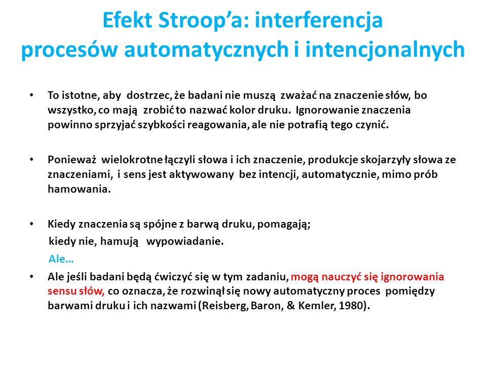 Efekt Stroop'a: interferencja procesów automatycznych i intencjonalnych