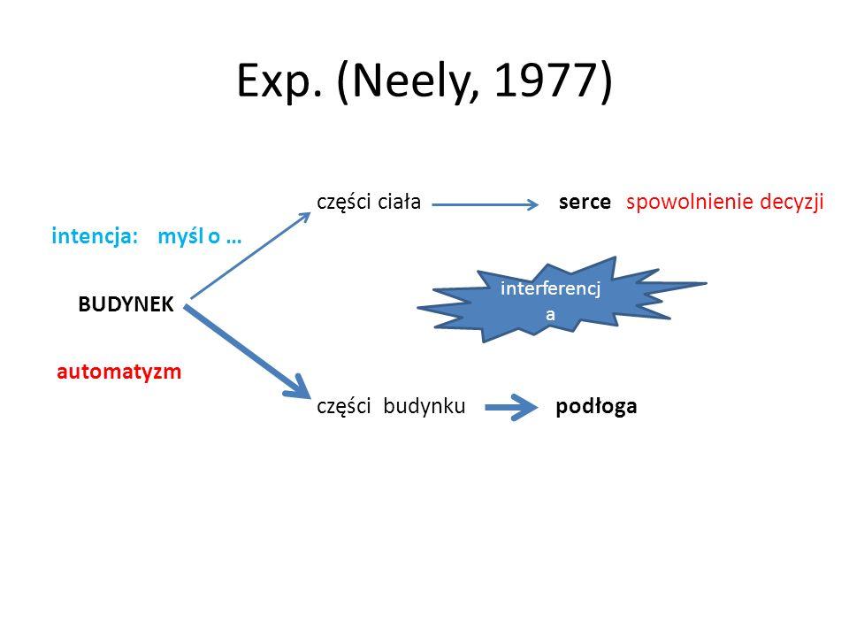 Exp. (Neely, 1977) części ciała serce spowolnienie decyzji intencja: myśl o … BUDYNEK automatyzm części budynku podłoga
