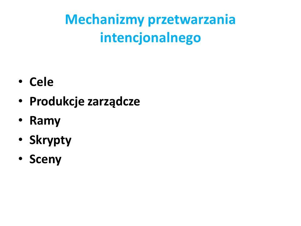 Mechanizmy przetwarzania intencjonalnego