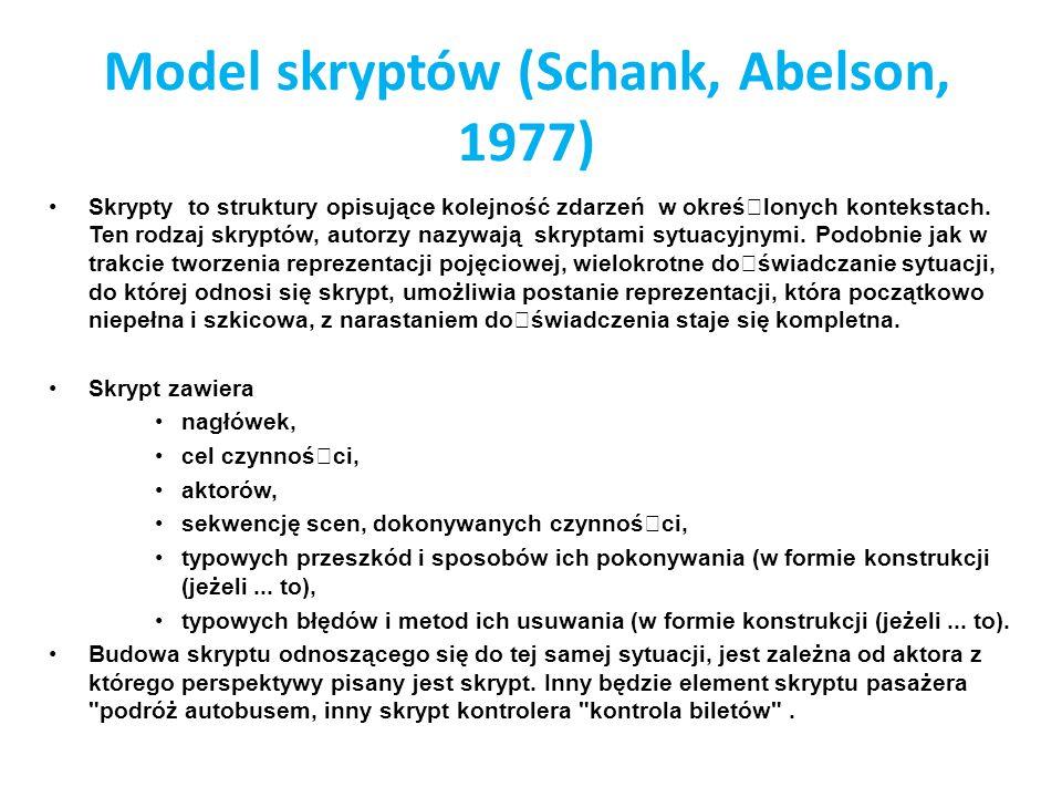 Model skryptów (Schank, Abelson, 1977)