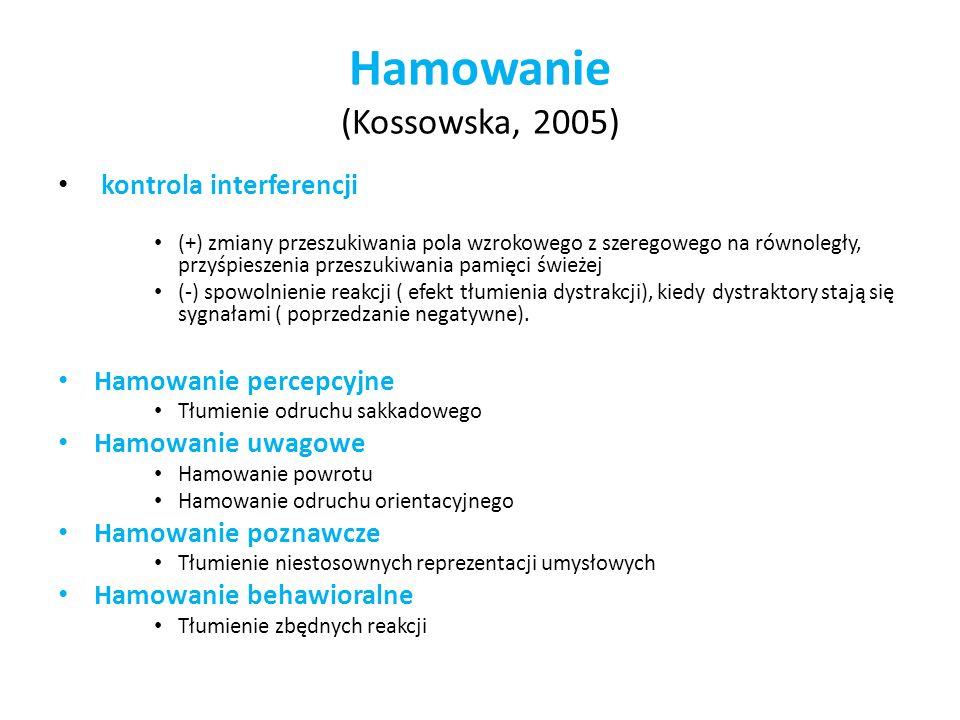 Hamowanie (Kossowska, 2005)
