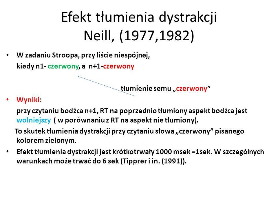 Efekt tłumienia dystrakcji Neill, (1977,1982)