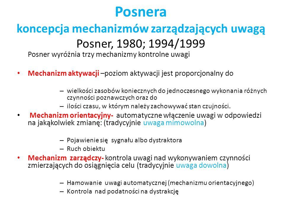 Posnera koncepcja mechanizmów zarządzających uwagą Posner, 1980; 1994/1999