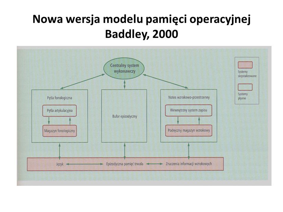 Nowa wersja modelu pamięci operacyjnej Baddley, 2000