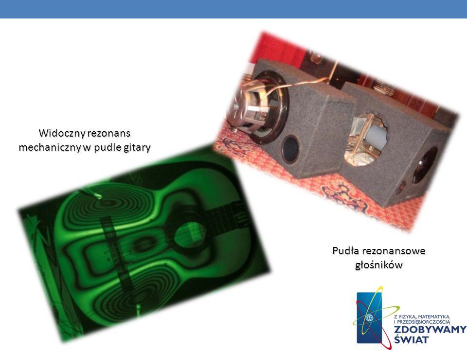 Widoczny rezonans mechaniczny w pudle gitary